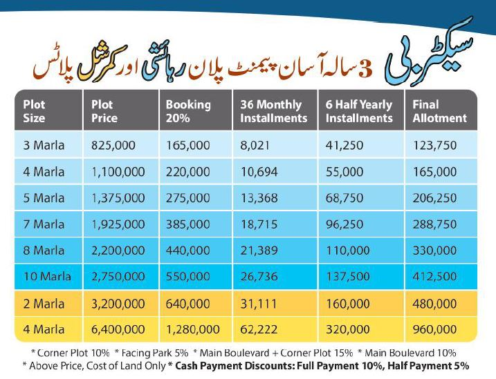 Payment-plan-OMEGA-RESEDENCIA-Lahore-SECTOR-B