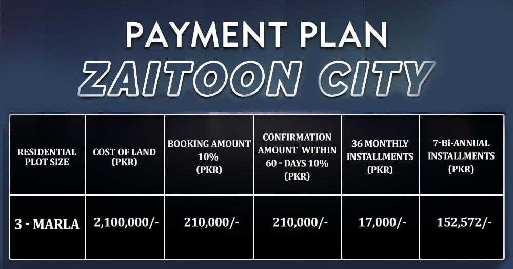 payment-plan-and-price-Zaitoon-New-City-Lahore