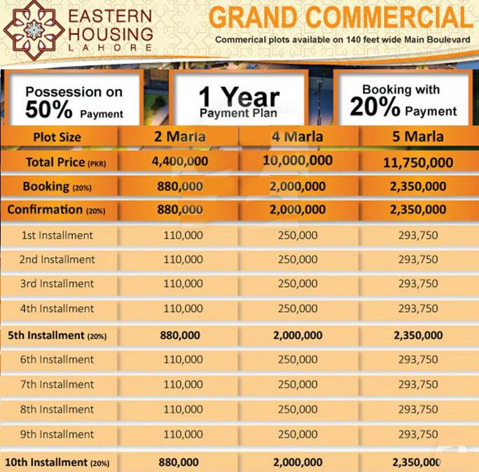 Commercial-plot-payment-plan-Eastern-Housing-Scheme-Lahore