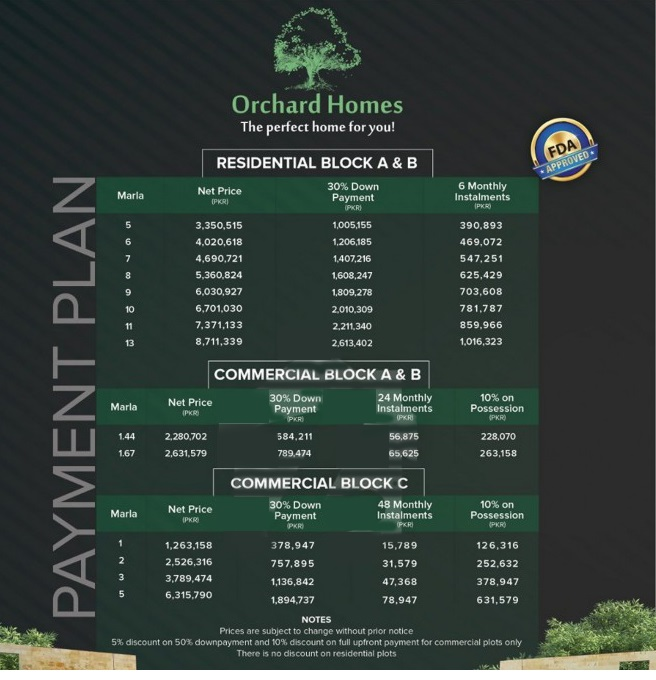 Payment-Plan-Orchard-Homes-Faisalabad
