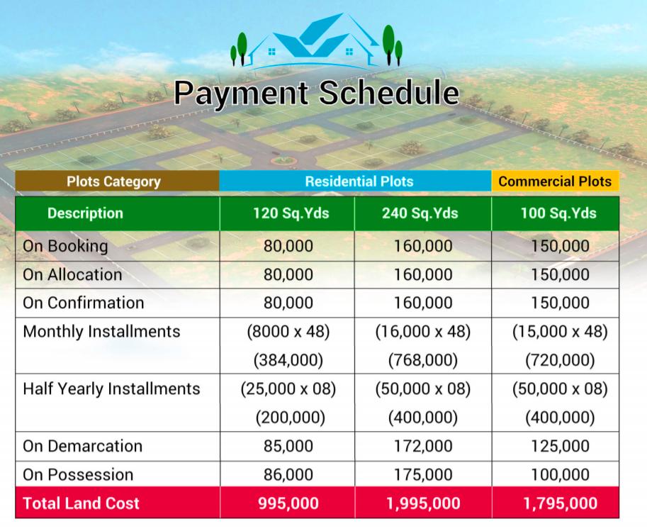 Payment-Plan-and-Price-Bin-Ahsan-Green-City-Karachi
