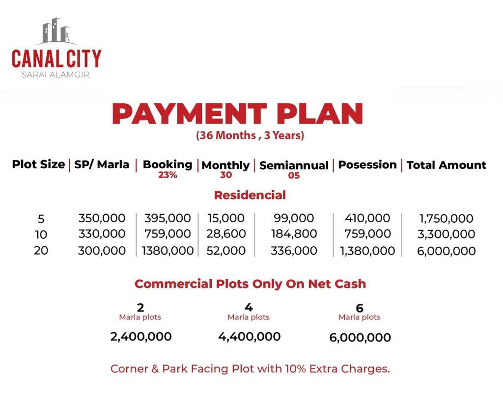 Payment-Plan-and-price-Canal-City-Sarai-Alamgir