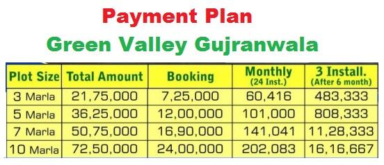 Payment-plan-Green-Valley-Housing-Scheme-Gujranwala