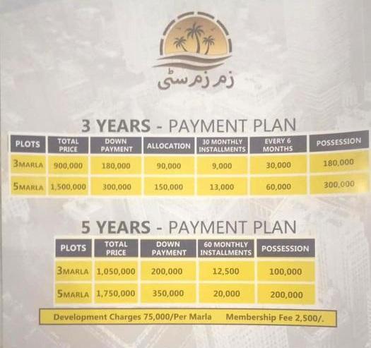 Payment-plan-zam-zam-city-lahore
