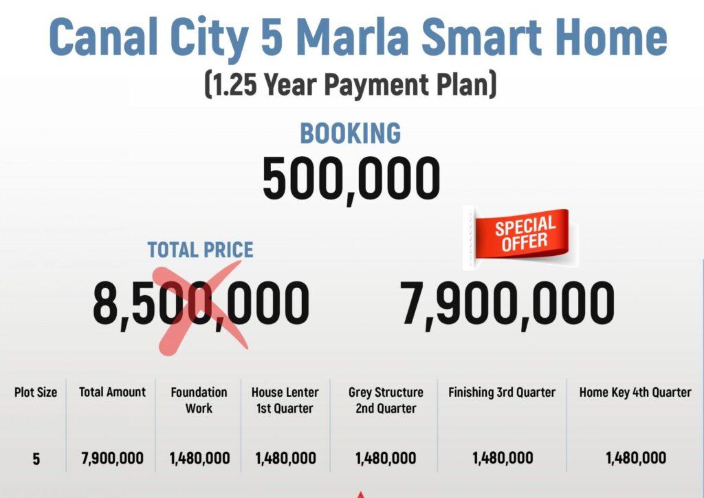 installment-Plan-Smart-Home-Canal-City-Sarai-Alamgi