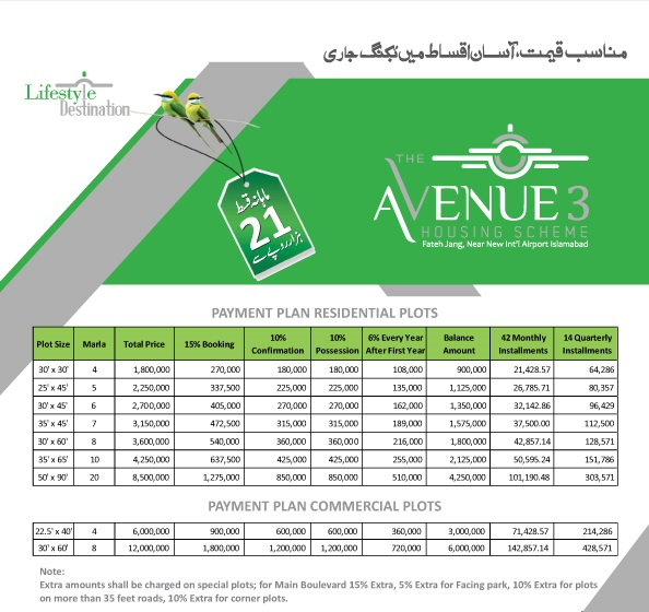 payment-plan-avenue-3-housing-society-islamabad