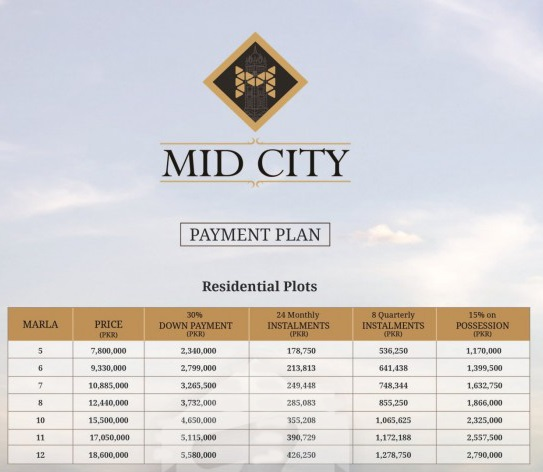 payment-plan-mid-city-faisalabad