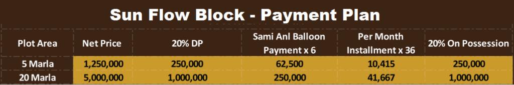 payment-plan-sunflower-block