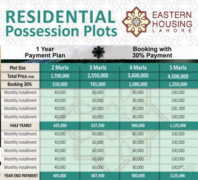 residential-plot-payment-plan-Eastern-Housing-Scheme-Lahore