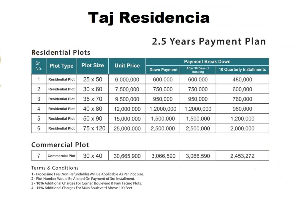 taj-residencia-payment-schedule