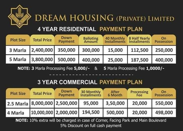 Dream Housing Society Lahore - Payment Plan