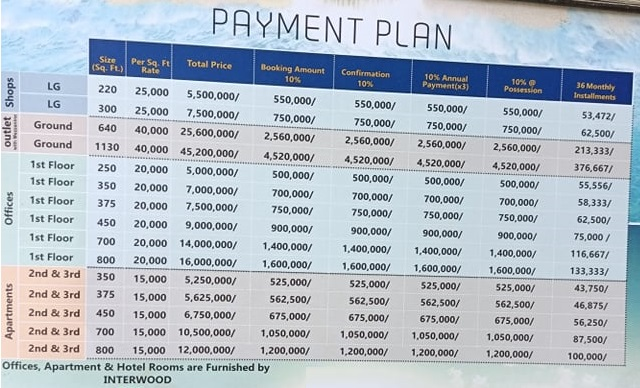 Payment-Plan-CPEC-Square-Mall-Residency-New-Metro-City-Sarai-Alamghir