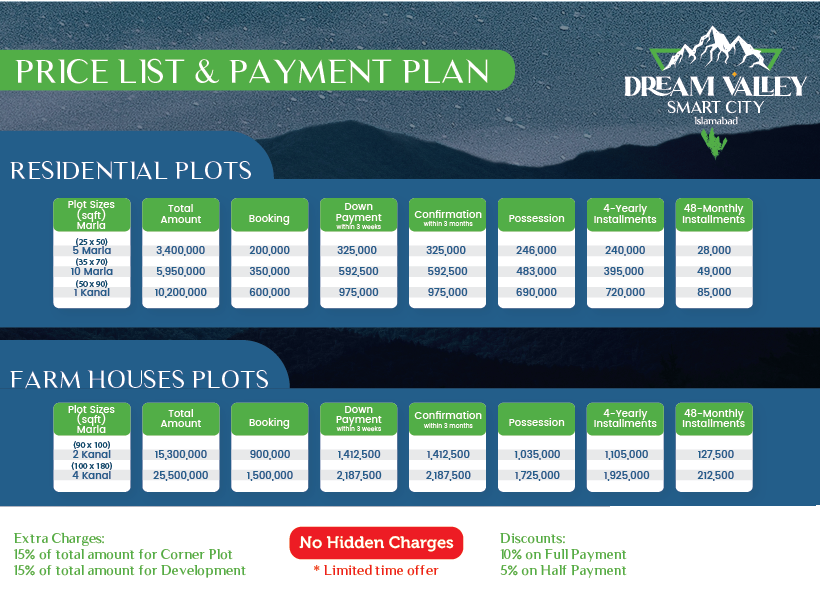 Payment-Plan-Dream-Valley-Smart-City-Islamabad