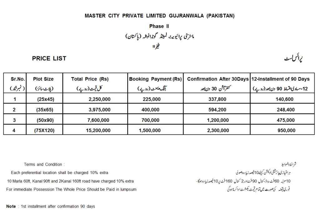 Payment-Plan-Master-City-Gujranwala