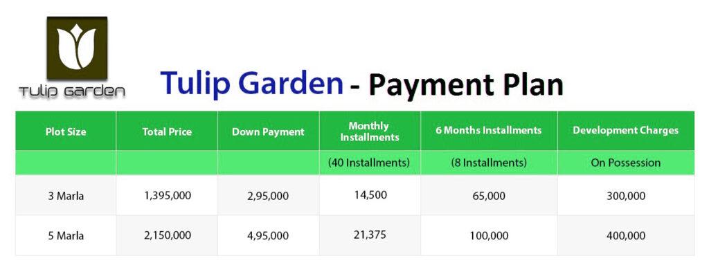 Payment-Plan-Tulip-Garden-Lahore