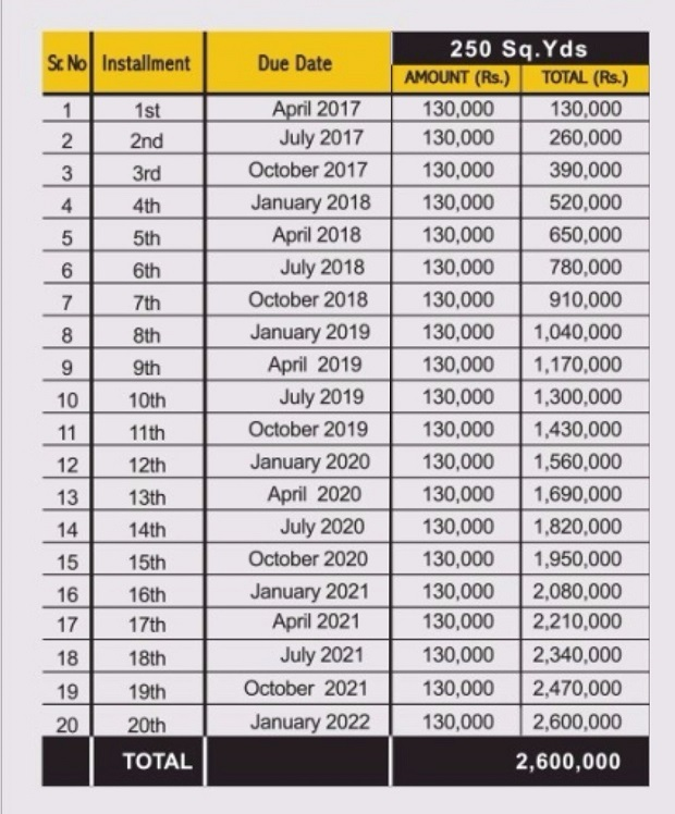 Payment-Plans-Residential-250-sqaure-yards-Bungalows-ASF-City-Karachi