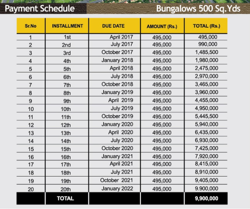 Payment-Plans-Residential-500-sqaure-yards-Bungalows-ASF-City-Karachi