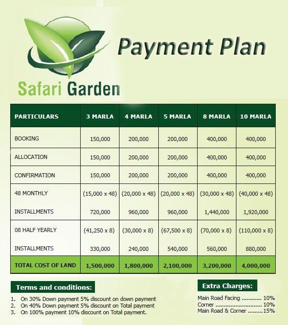Payment-plan-Safari-Garden-lahore