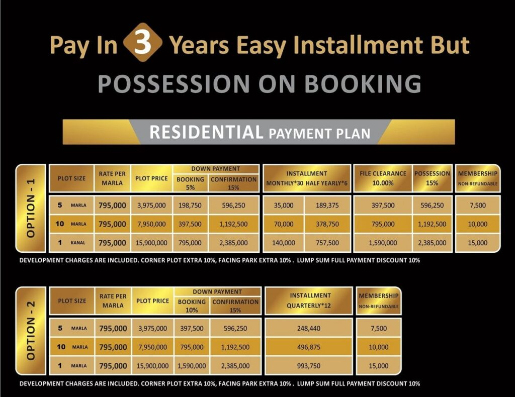 Residential-plots-Payment-Plan-Jazac-City-Lahore