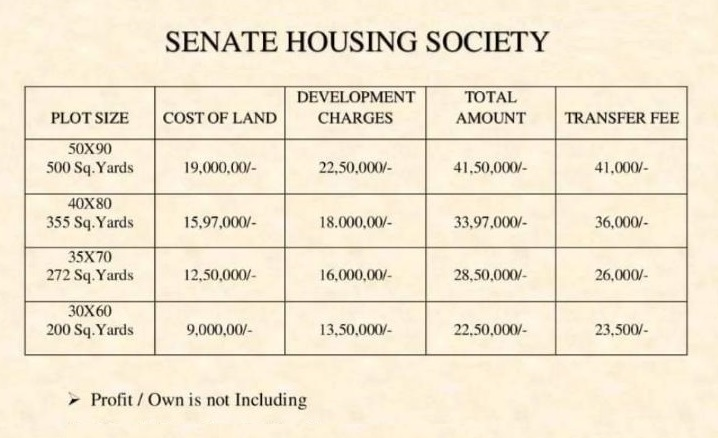 Senate Housing Society Islamabad- Payment Plan