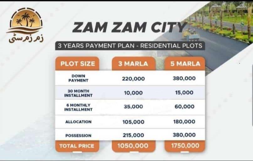 Zam Zam City Lahore – Payment Pla