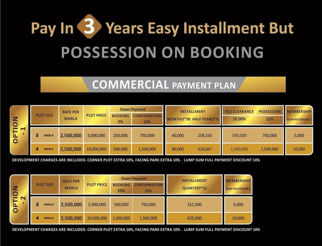 commercial-plots-Payment-Plan-Jazac-City-Lahore