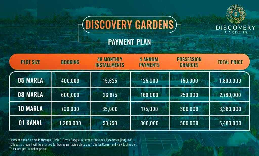 payment plan and price discovery garden islamabad