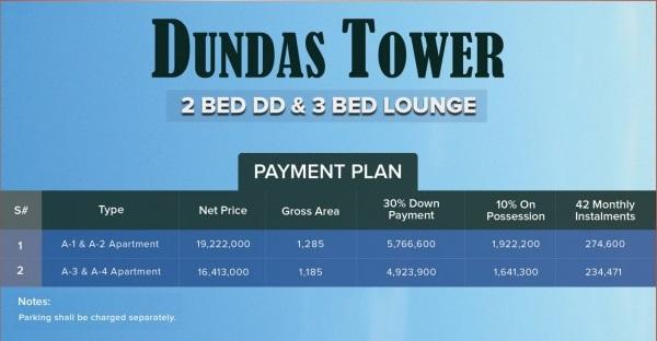 payment-plan-dundas-tower
