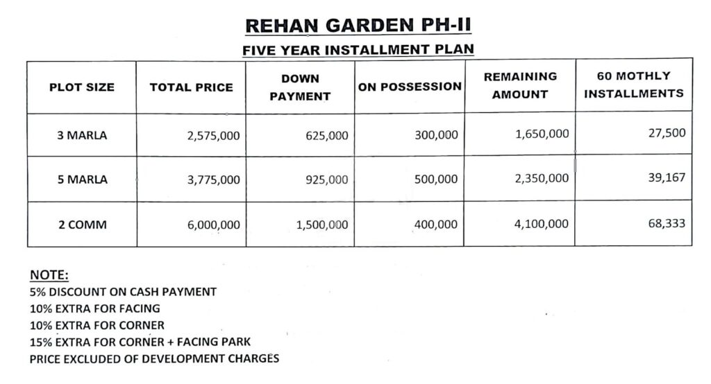 payment-plan-rehan-garden-phase-2-lahore