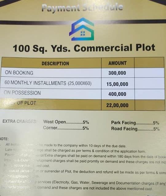 100-sq-yards-Commercial-plot-Payment-Plan-Shangrila-City-Karachi