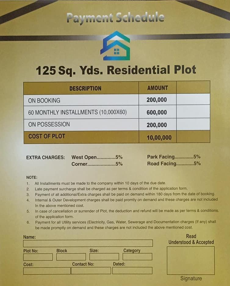 125-sq-yards-residential-plot-Payment-Plan-Shangrila-City-Karachi
