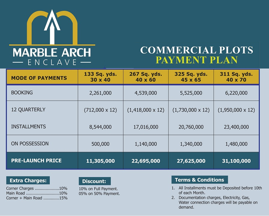 Commercial Plot Payment Plan MARBLE ARCH ENCLAV