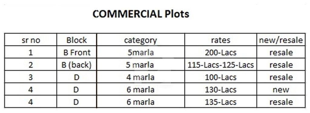 Commercial-Plots-Payment-Plan-Citi-Housing-Faisalabad