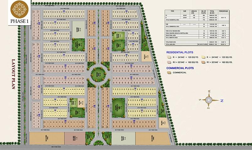 Master-Plan-Gohar-Villas-Phase-1.
