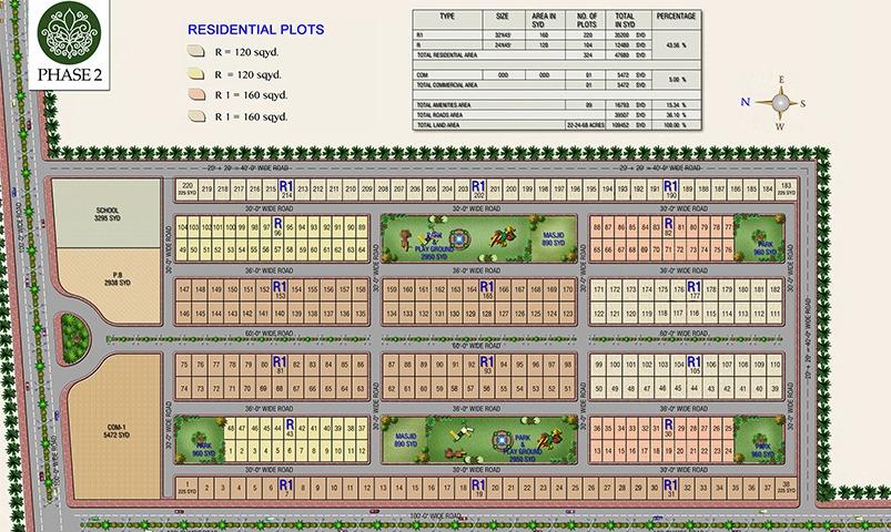 Master-Plan-Gohar-Villas-Phase-2