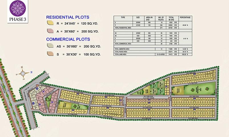 Master-Plan-Gohar-Villas-Phase-3