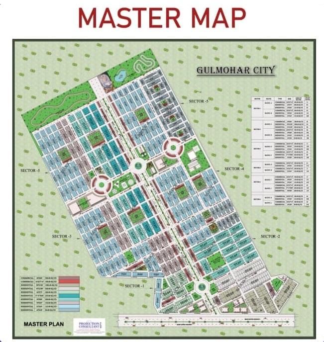 Master-Plan-Gulmohar-City-Karachi