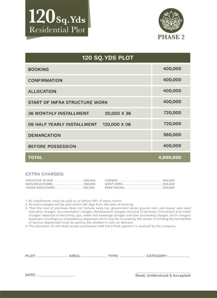 Payment-Plan-120-sq-yard-plot-Gohar-Villas-Phase-2