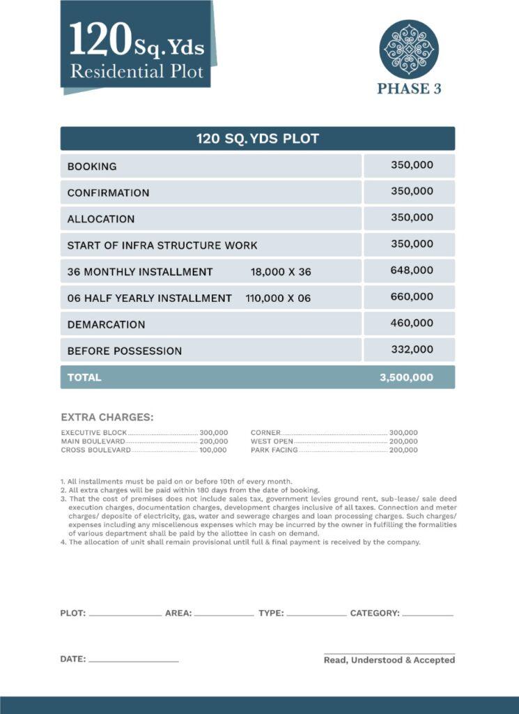 Payment-Plan-120-sq-yard-plot-Gohar-Villas-Phase-3