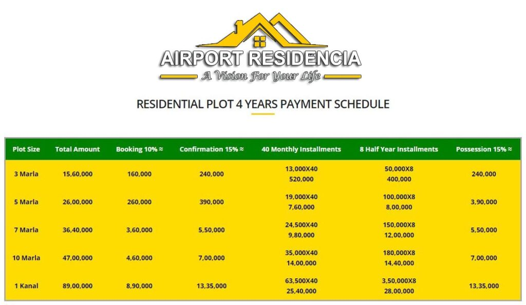 Payment-Plan-Airport-Residencia-city-islamabad