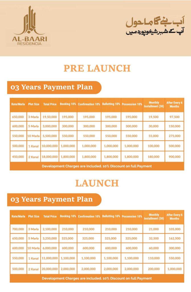 Payment-Plan-Al-Baari-Residencia-Sheikhupura