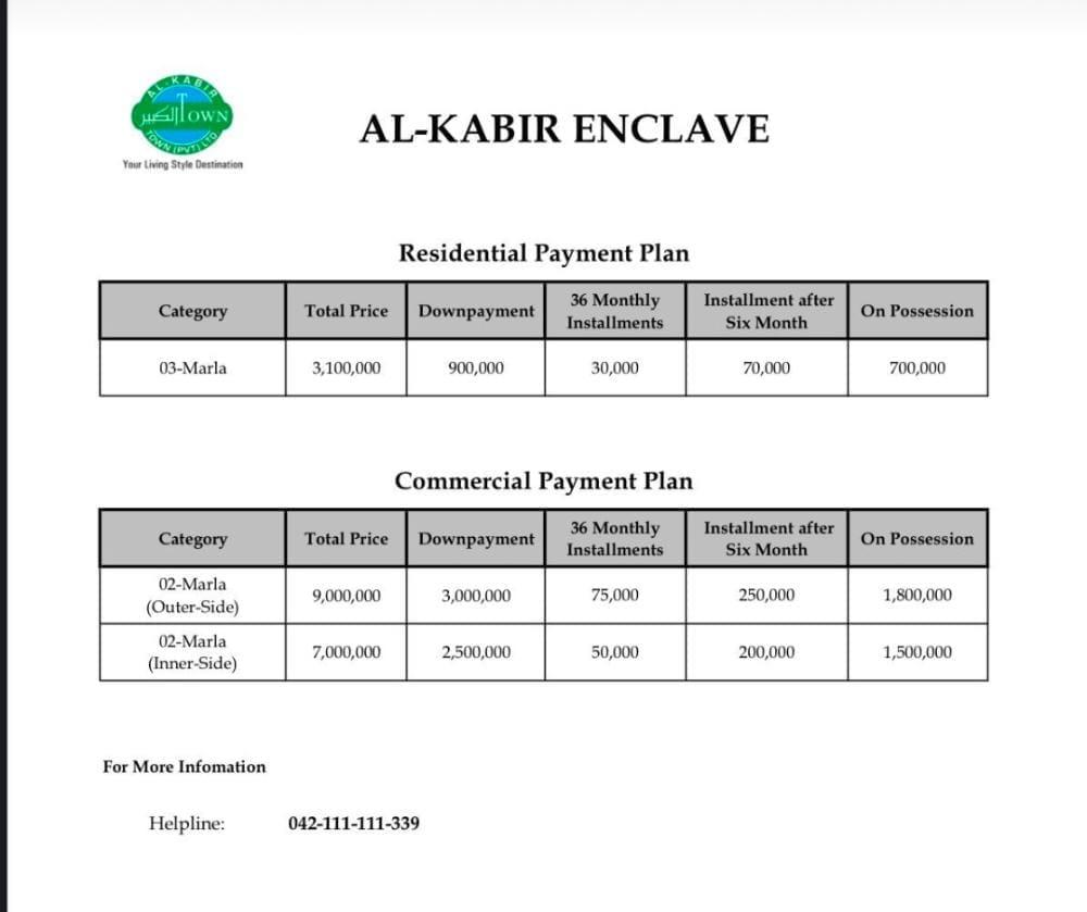 Payment-Plan-Al-Kabir-Enclave-Bahria-Orchard-Lahore