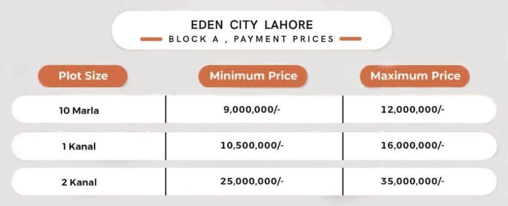 Payment-Plan-Eden-City-Lahore
