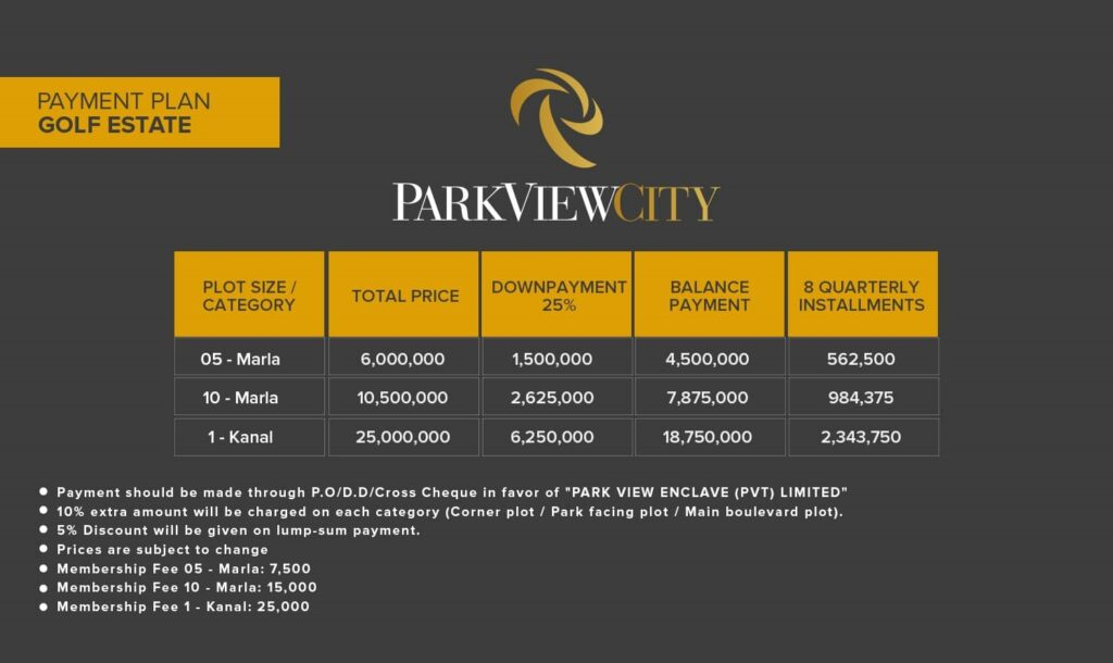 Payment-Plan-Golf-Estate-Park-View-City-Islamabad