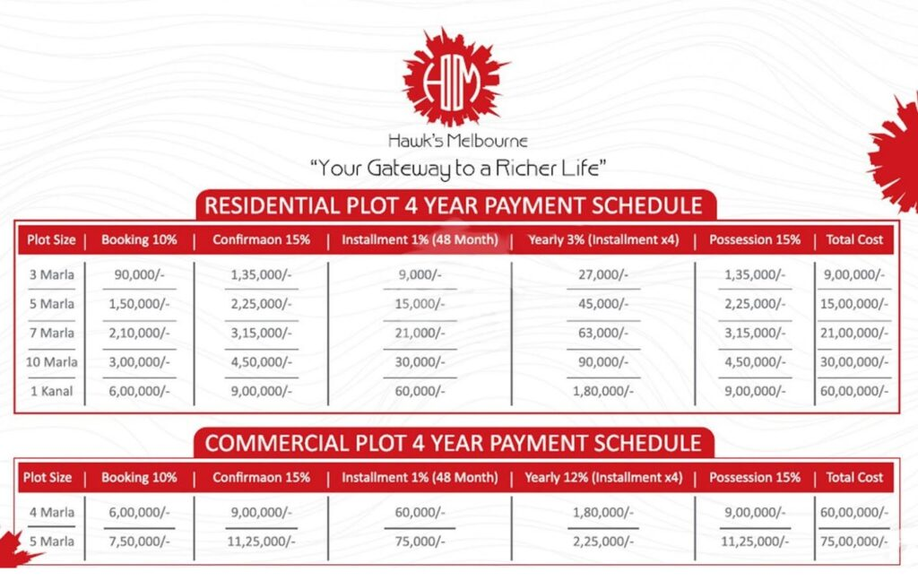 Payment-Plan-Hawks-Melbourne-City-Islamabad