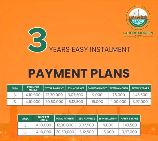 Payment-Plan-Lahore-Modern-City