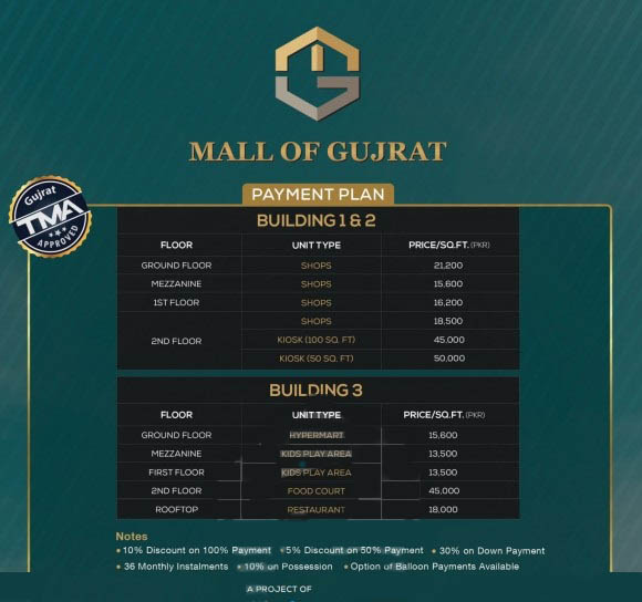 Payment-Plan-Mall-of-Gujrat