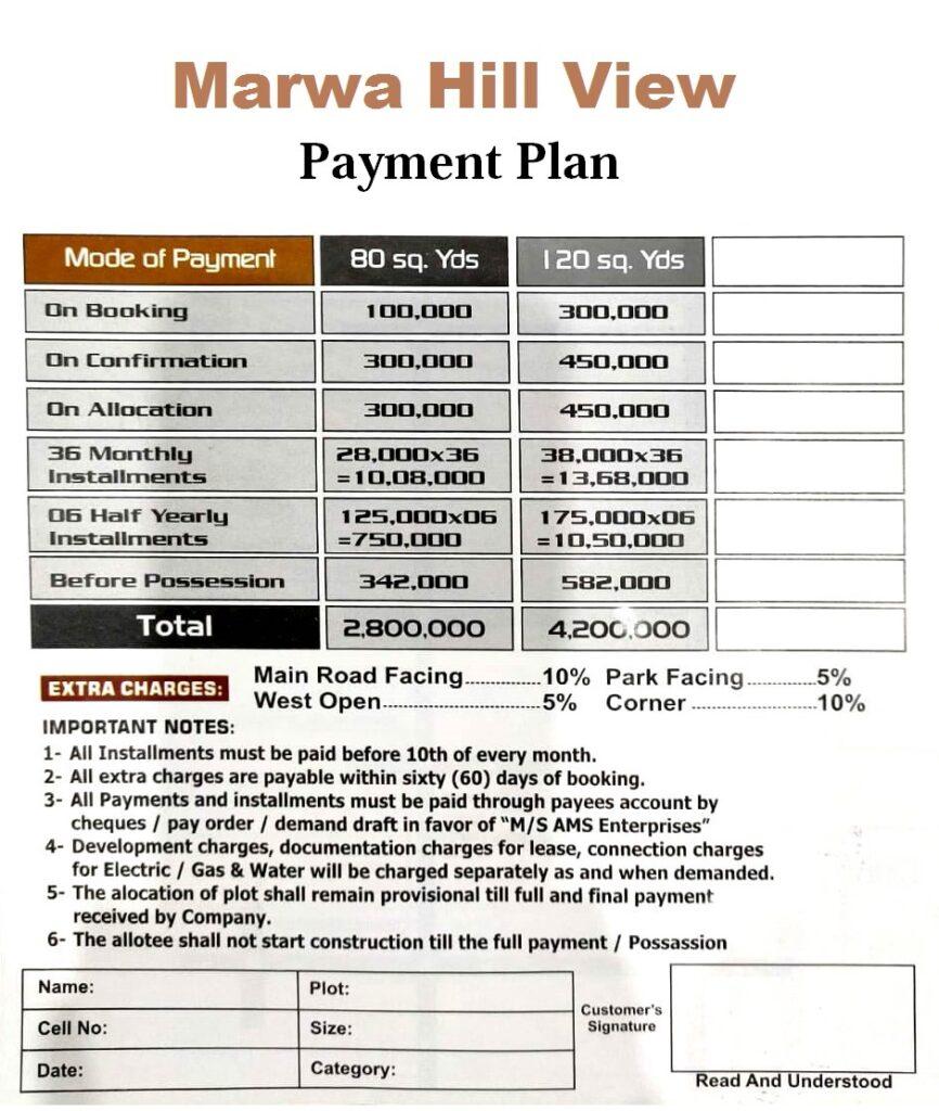 Payment-Plan-Marwa-Hill-View-Karachi