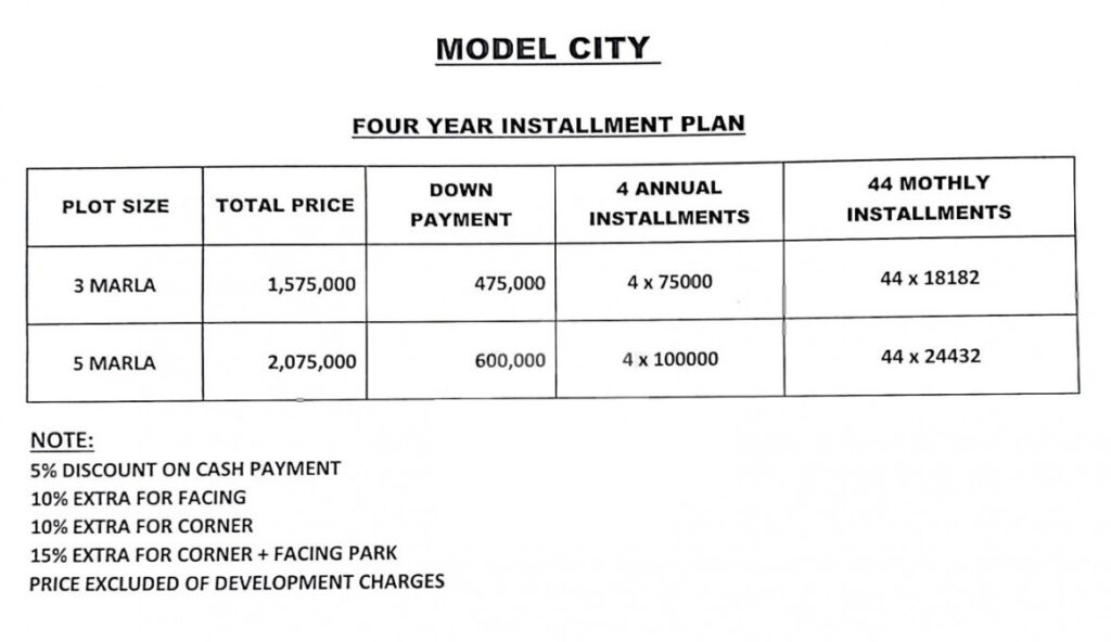 Payment-Plan-and-Price-Model-City-Housing-Scheme