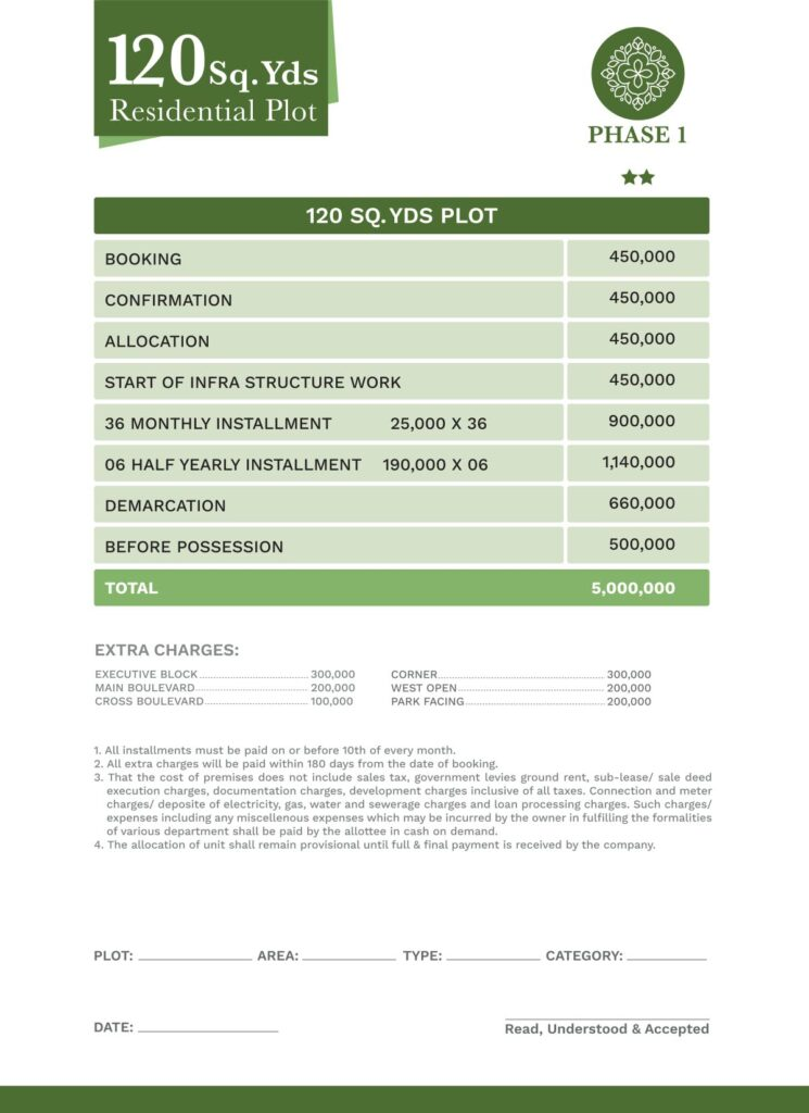 Payment-Schedule-120-sq-yard-plot-Gohar-Villas-Phase-1